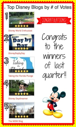 Top Disney Blogs